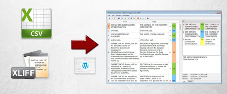 Translation wordpress csv xliff