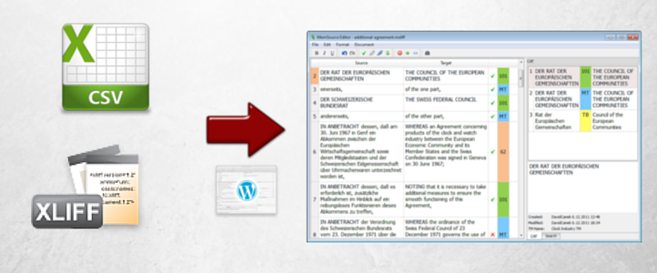 Traducción wordpress csv xliff
